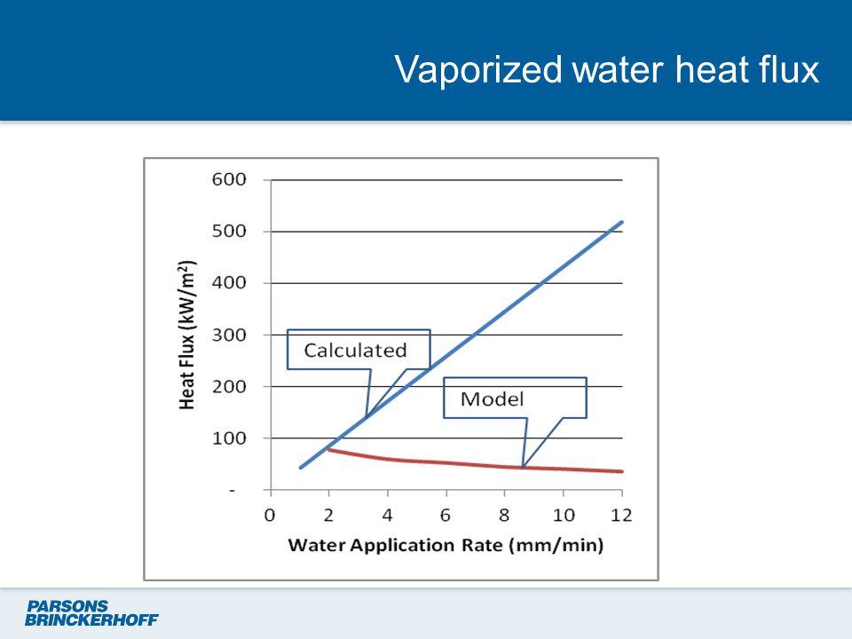 Vaporized water heat flux