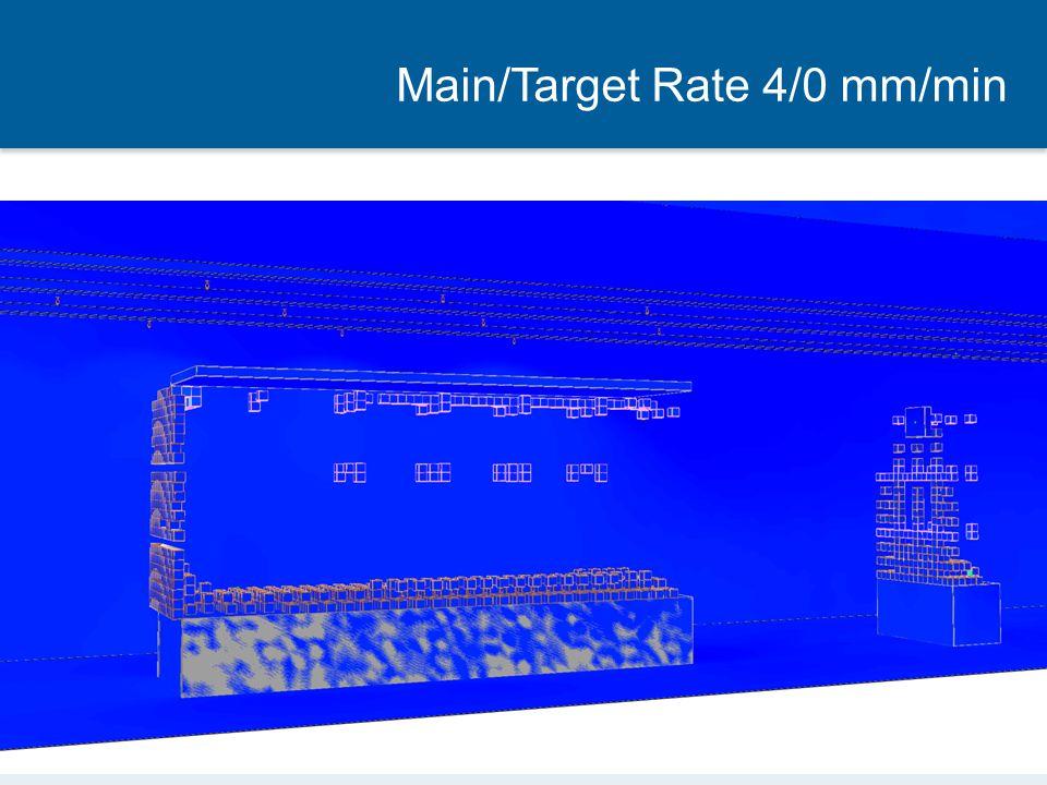 Main/Target Rate 4/0 mm/min