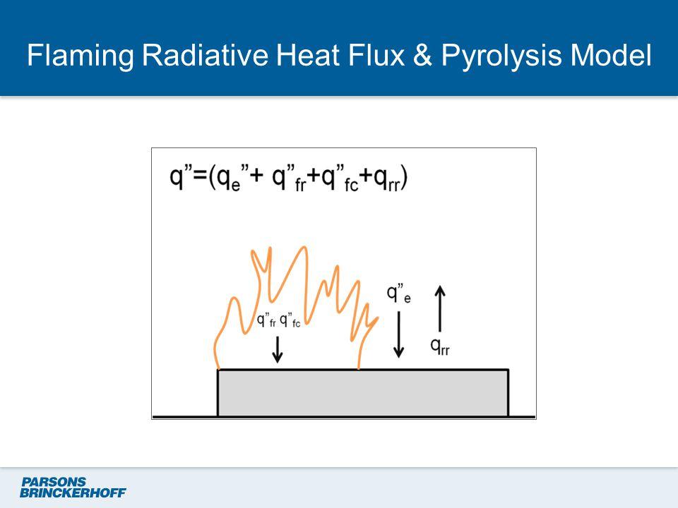Flaming Radiative Heat Flux & Pyrolysis Model