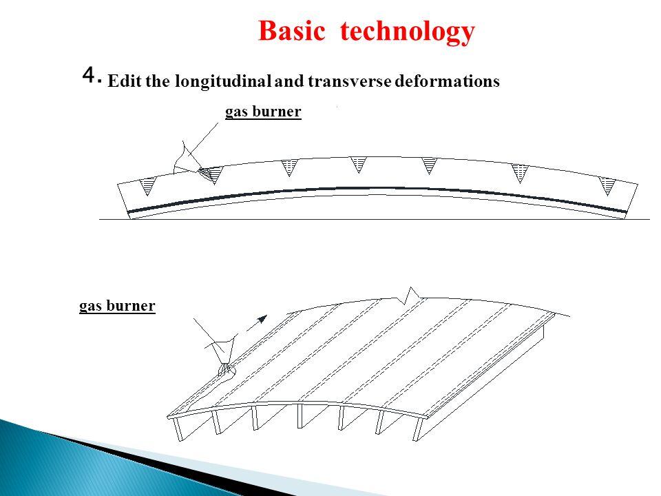 Basic technology 4.Правка продольных и поперечных деформаций.
