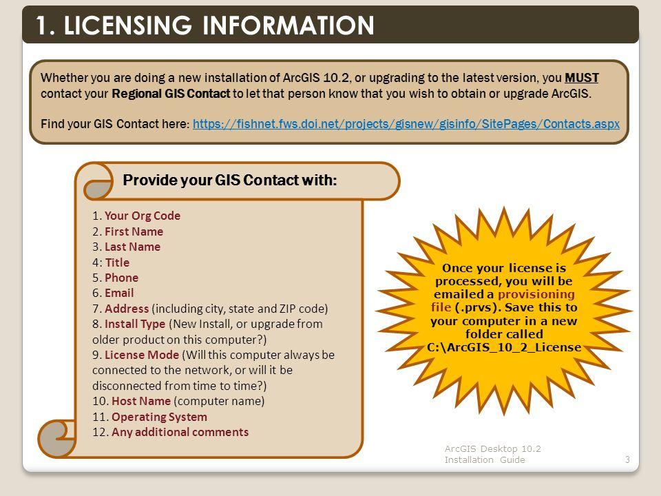 3 ArcGIS Desktop 10.2 Installation Guide 1.