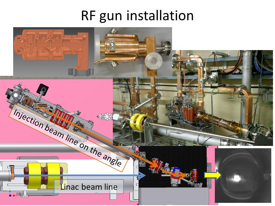 RF gun installation Linac beam line Injection beam line on the angle