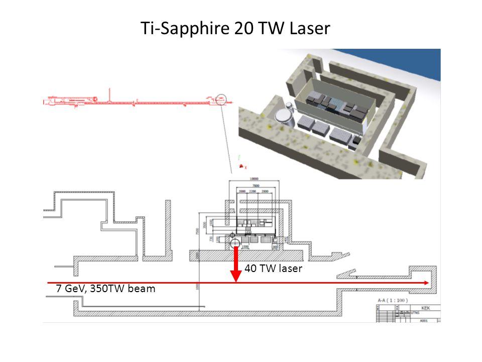 Ti-Sapphire 20 TW Laser 7 GeV, 350TW beam 40 TW laser