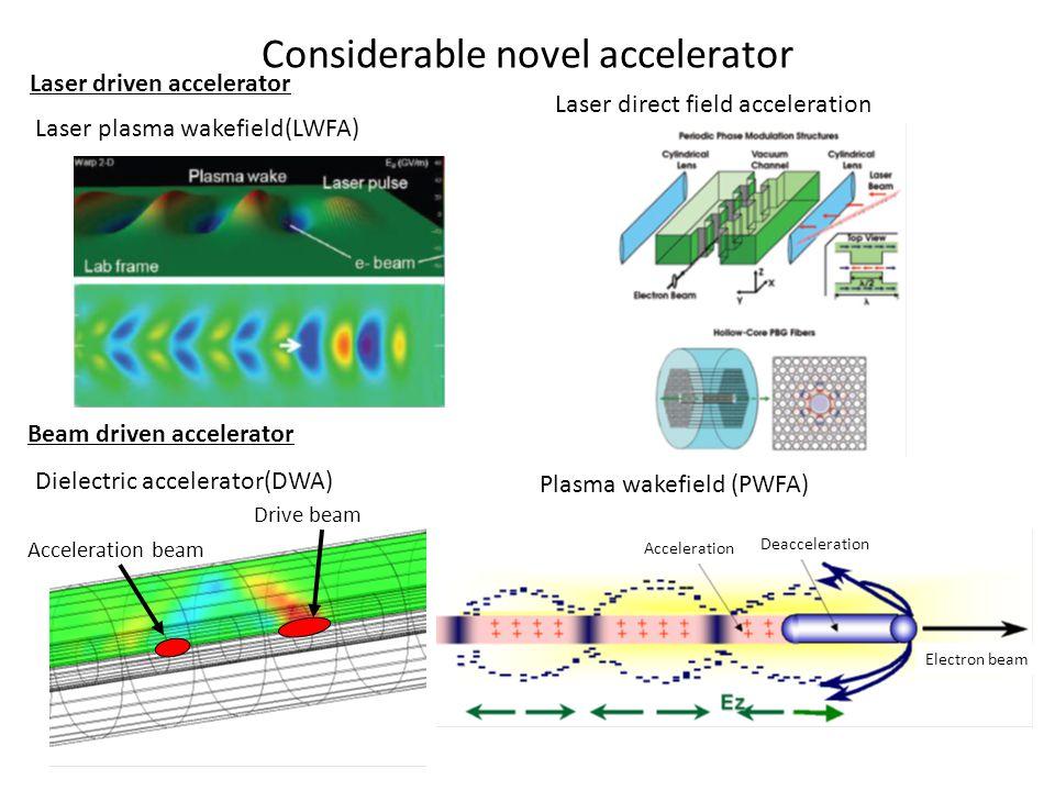 Novel Accelerator Facility in the world