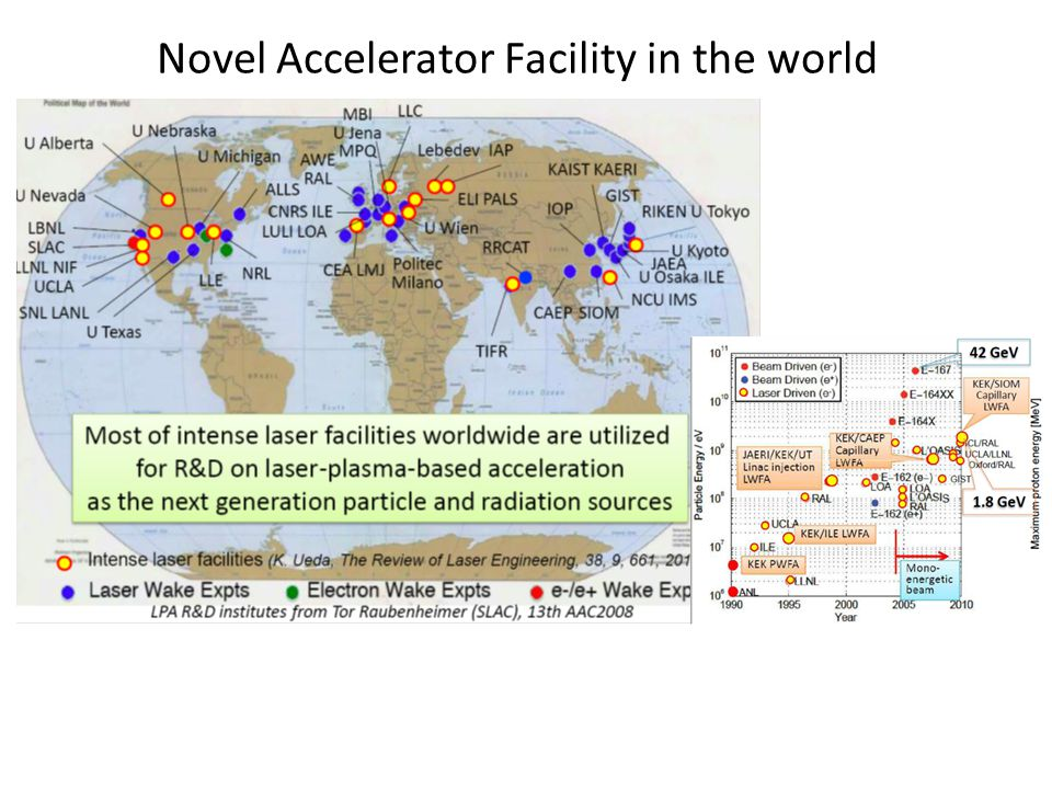 Novel Accelerator Facility in the world