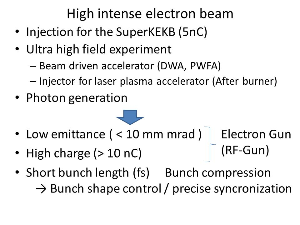 High intense electron beam Injection for the SuperKEKB (5nC) Ultra high field experiment – Beam driven accelerator (DWA, PWFA) – Injector for laser plasma accelerator (After burner) Photon generation Low emittance ( < 10 mm mrad ) High charge (> 10 nC) Short bunch length (fs)Bunch compression → Bunch shape control / precise syncronization Electron Gun (RF-Gun)
