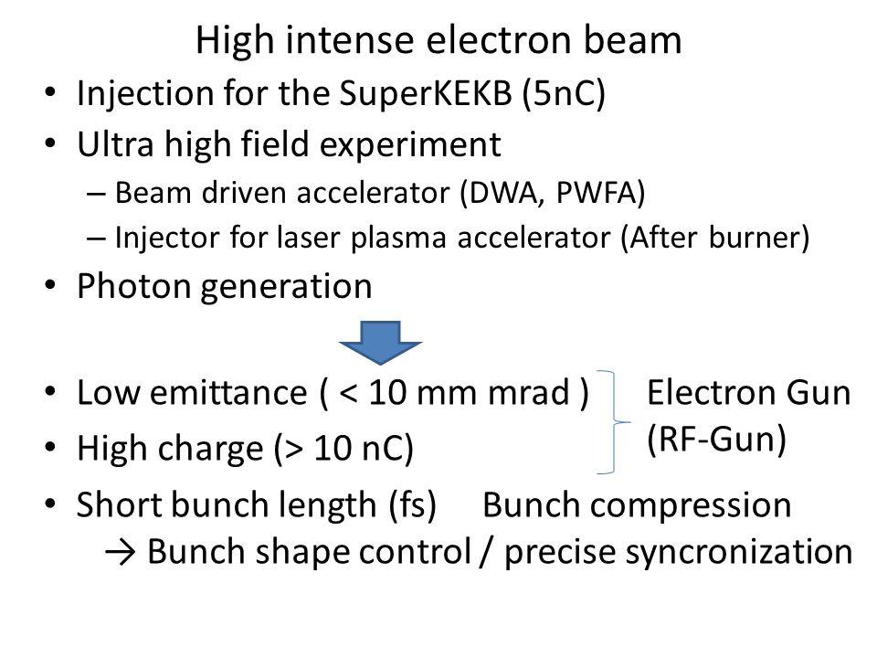 Facility concept of High Intense Beam-Laser Complex at KEK Install photocathode RF-Gun  z =1 ps, q > 5nC, εx,y < 20 mm ・ mrad Total length ~400m => 7 GeV e- 7 GeV, 5nC σx,y = 35μ m (β ~ 1m) / 100fs = 350 TW Experimental Area ps modulated laser Pulse compression ~ a few 100 fs X-band High luminosity Collider ring