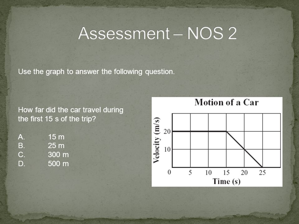 Use the graph to answer the following question.