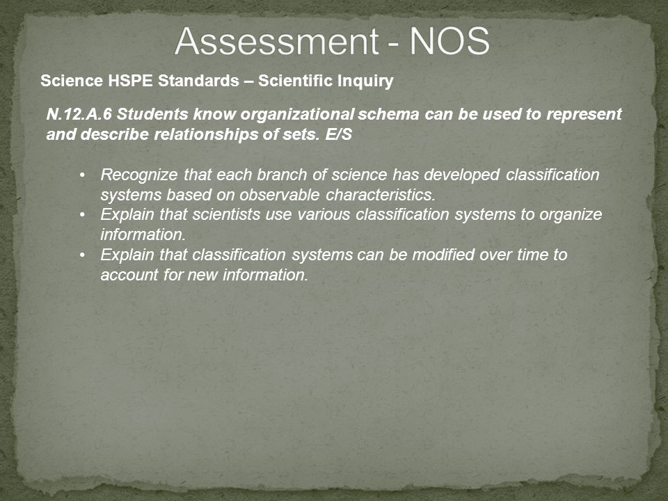 Science HSPE Standards – Scientific Inquiry N.12.A.6 Students know organizational schema can be used to represent and describe relationships of sets.