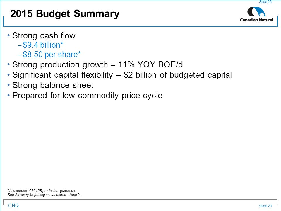 CNQ 2015 Budget Summary Slide 23 Strong cash flow ‒ $9.4 billion* ‒ $8.50 per share* Strong production growth – 11% YOY BOE/d Significant capital flexibility – $2 billion of budgeted capital Strong balance sheet Prepared for low commodity price cycle Slide 23 *At midpoint of 2015B production guidance.