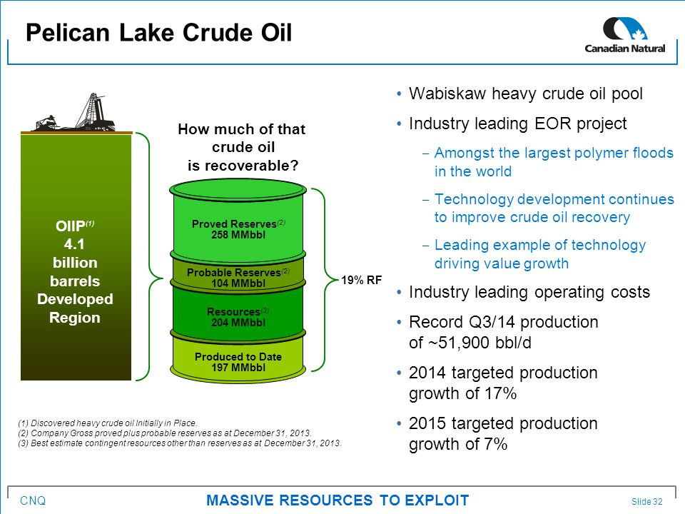 CNQ Pelican Lake Crude Oil Wabiskaw heavy crude oil pool Industry leading EOR project ‒ Amongst the largest polymer floods in the world ‒ Technology development continues to improve crude oil recovery ‒ Leading example of technology driving value growth Industry leading operating costs Record Q3/14 production of ~51,900 bbl/d 2014 targeted production growth of 17% 2015 targeted production growth of 7% Slide 32 MASSIVE RESOURCES TO EXPLOIT How much of that crude oil is recoverable.