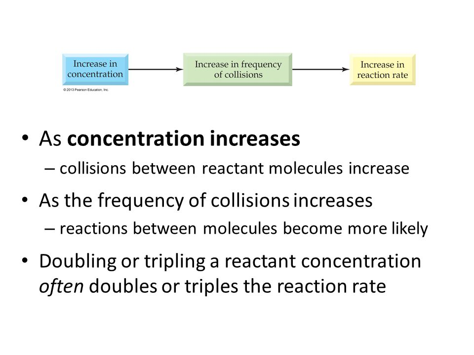 As concentration increases – collisions between reactant molecules increase As the frequency of collisions increases – reactions between molecules bec