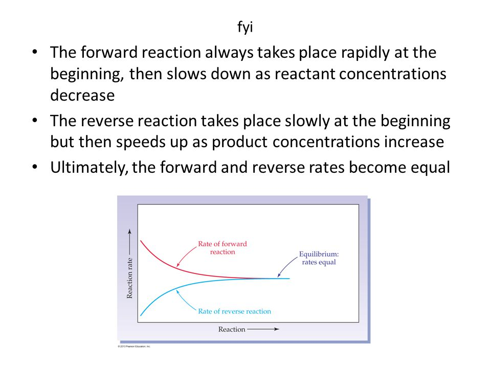 The forward reaction always takes place rapidly at the beginning, then slows down as reactant concentrations decrease The reverse reaction takes place