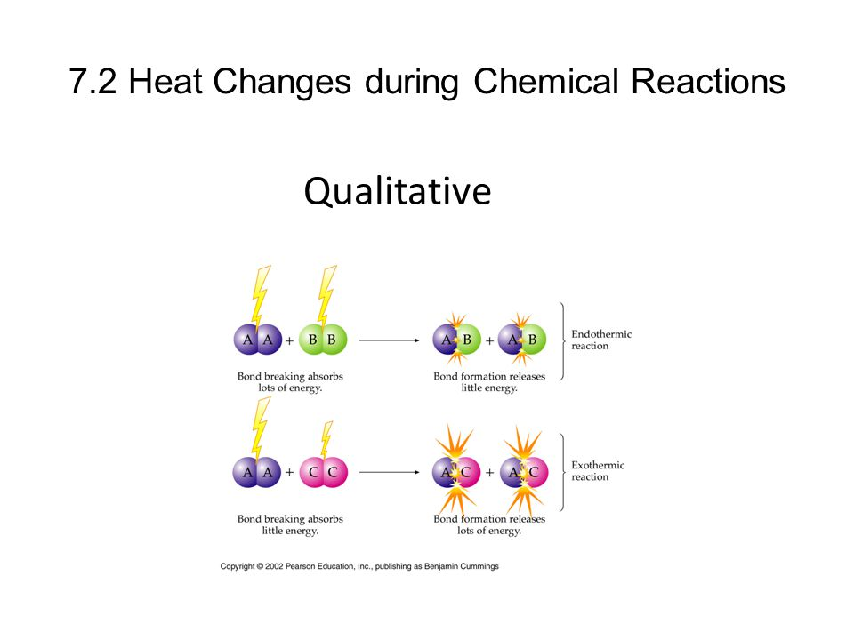 7.2 Heat Changes during Chemical Reactions Qualitative