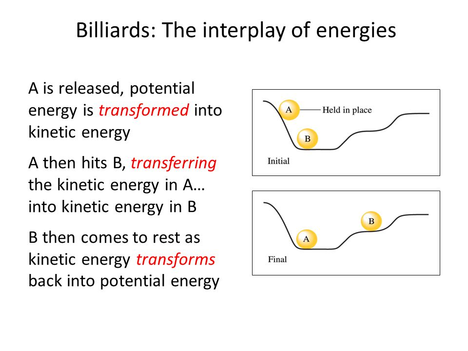 Initial System: A has more potential energy than B Final System: B has more potential energy than A The final state has less potential energy than Initial – meaning that the final state is more stable But notice.