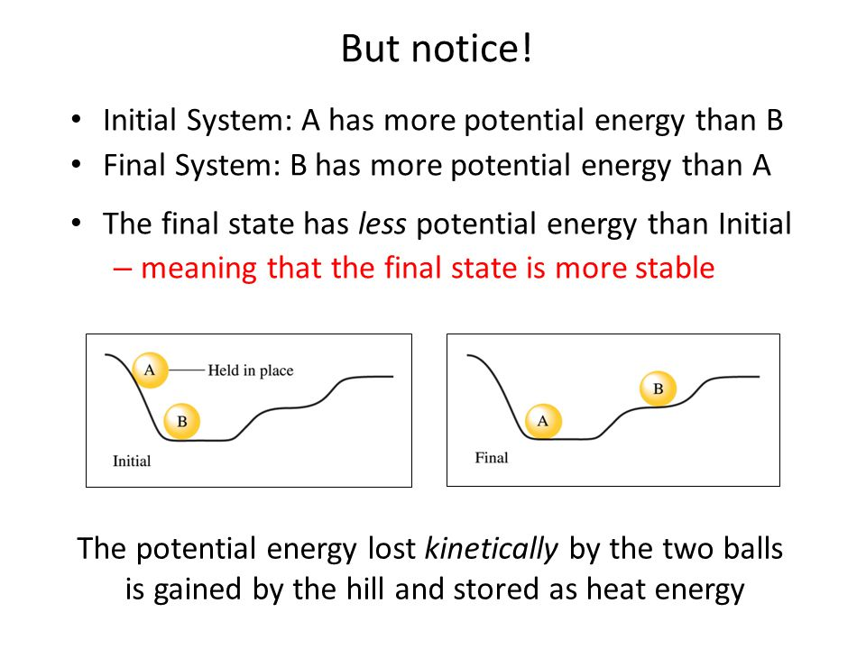 We call it energy In chemistry, energy is more like what we think of as anxiety Something we want to get rid of Chemical compounds get rid of their potential energy (stored energy) in numerous ways – Dispersal (kinetic energy of motion) – Bonding (heat released upon bond formation) – Radiation (light)