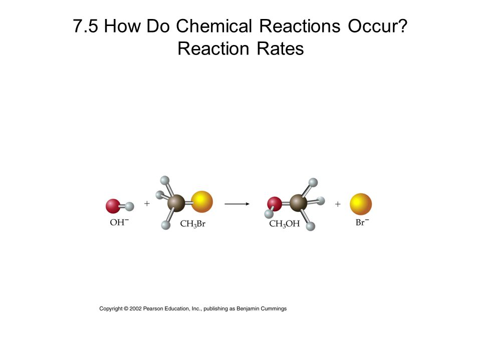 7.5 How Do Chemical Reactions Occur? Reaction Rates
