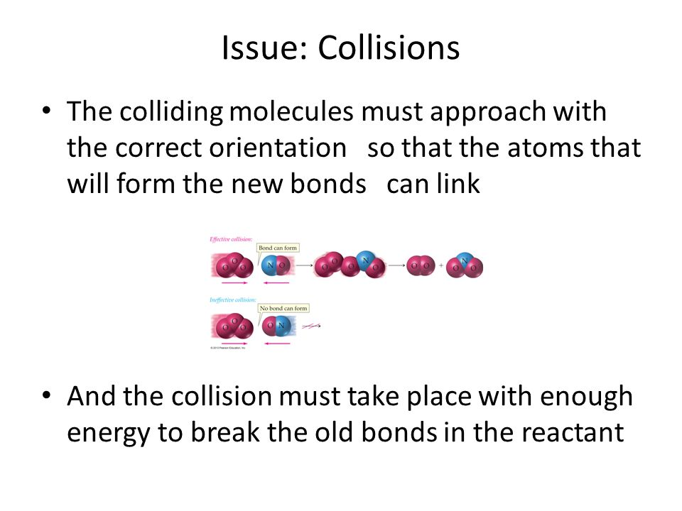 Issue: Collisions The colliding molecules must approach with the correct orientation so that the atoms that will form the new bonds can link And the c