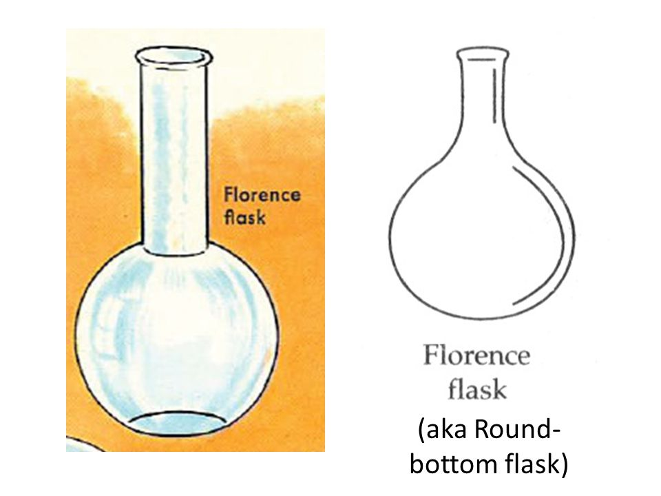 (aka Round- bottom flask)