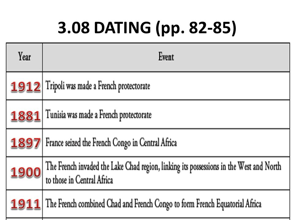 3.08 DATING (pp. 82-85)