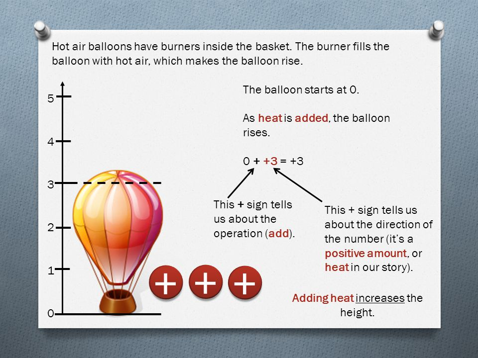 Hot air balloons have burners inside the basket. The burner fills the balloon with hot air, which makes the balloon rise. The balloon starts at 0. As