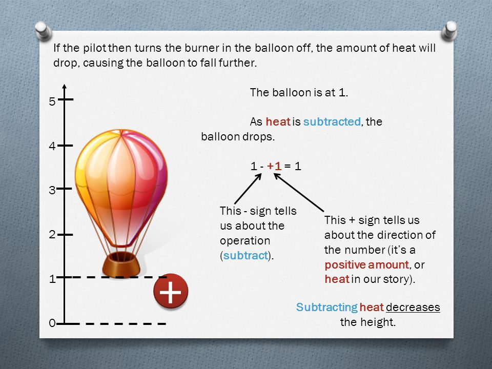 + If the pilot then turns the burner in the balloon off, the amount of heat will drop, causing the balloon to fall further. The balloon is at 1. As he