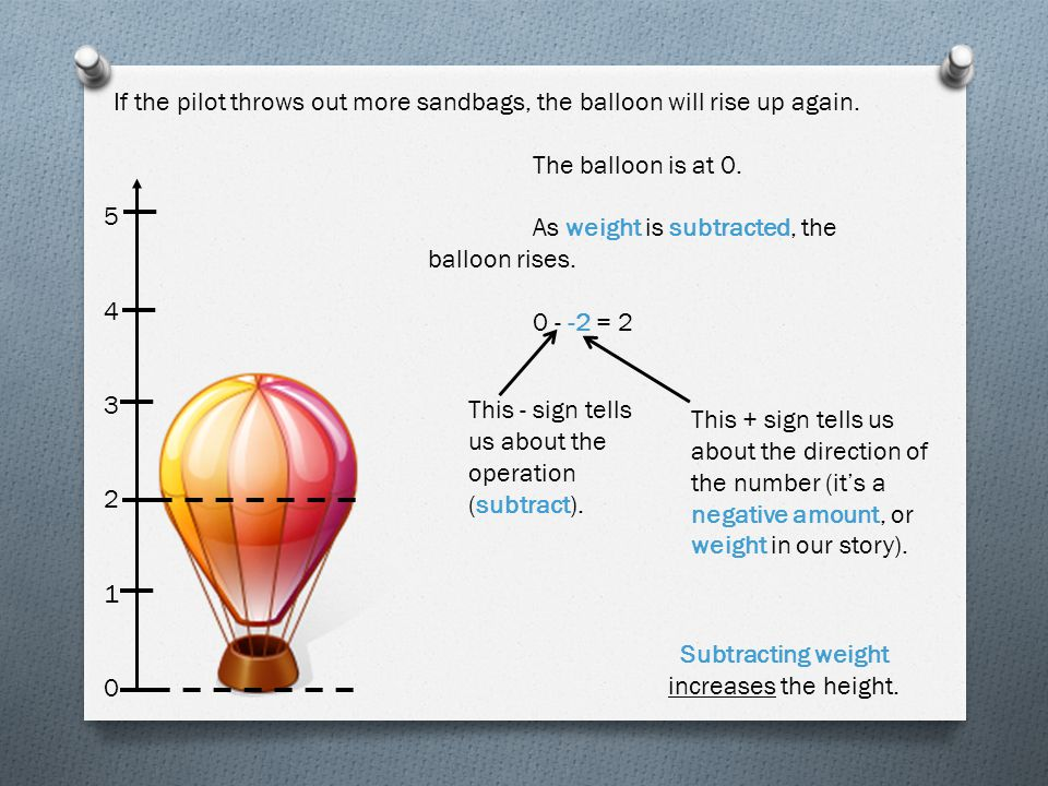If the pilot throws out more sandbags, the balloon will rise up again. The balloon is at 0. As weight is subtracted, the balloon rises. 0 - -2 = 2 543
