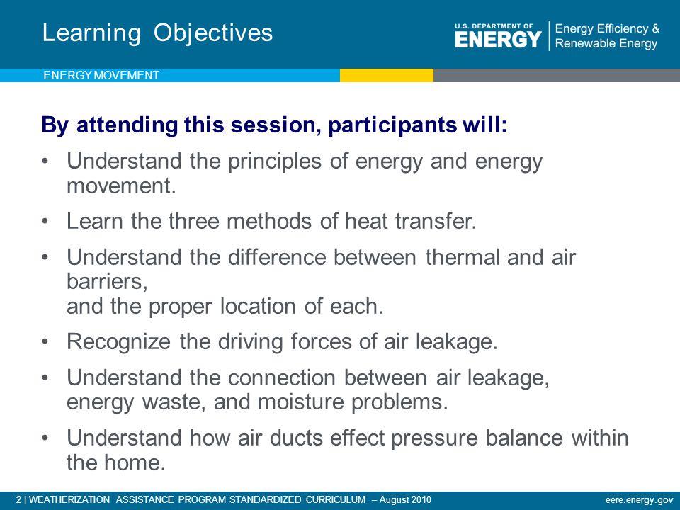 3 | WEATHERIZATION ASSISTANCE PROGRAM STANDARDIZED CURRICULUM – August 2010eere.energy.gov A measurable quantity of: –Heat: Molecular movement.