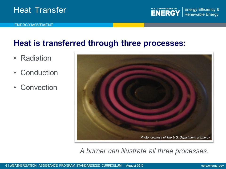 7 | WEATHERIZATION ASSISTANCE PROGRAM STANDARDIZED CURRICULUM – August 2010eere.energy.gov Radiation ENERGY MOVEMENT Photo courtesy of The U.S.