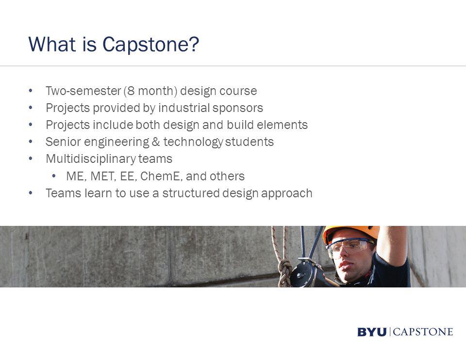 BYU Capstone Organization Students allocate 8-10 a.m.