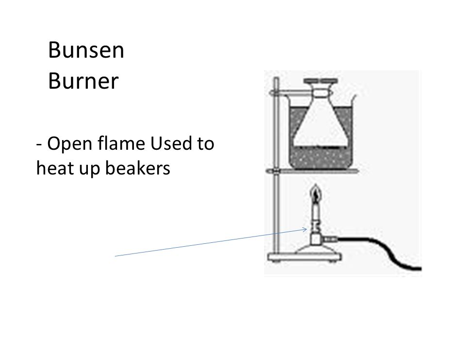 Bunsen Burner - Open flame Used to heat up beakers