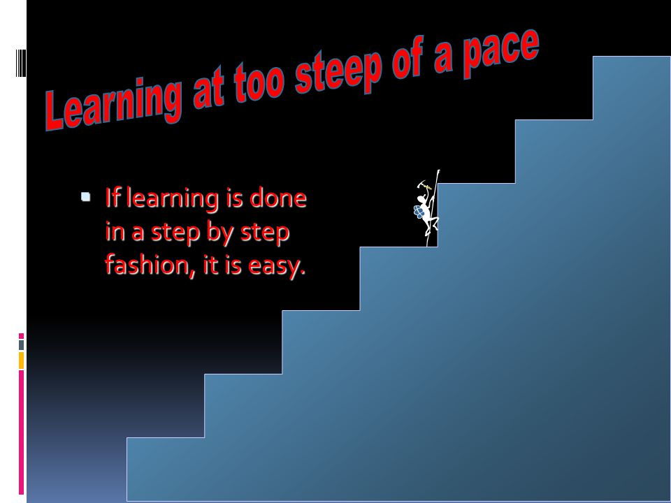  If learning is done in a step by step fashion, it is easy.