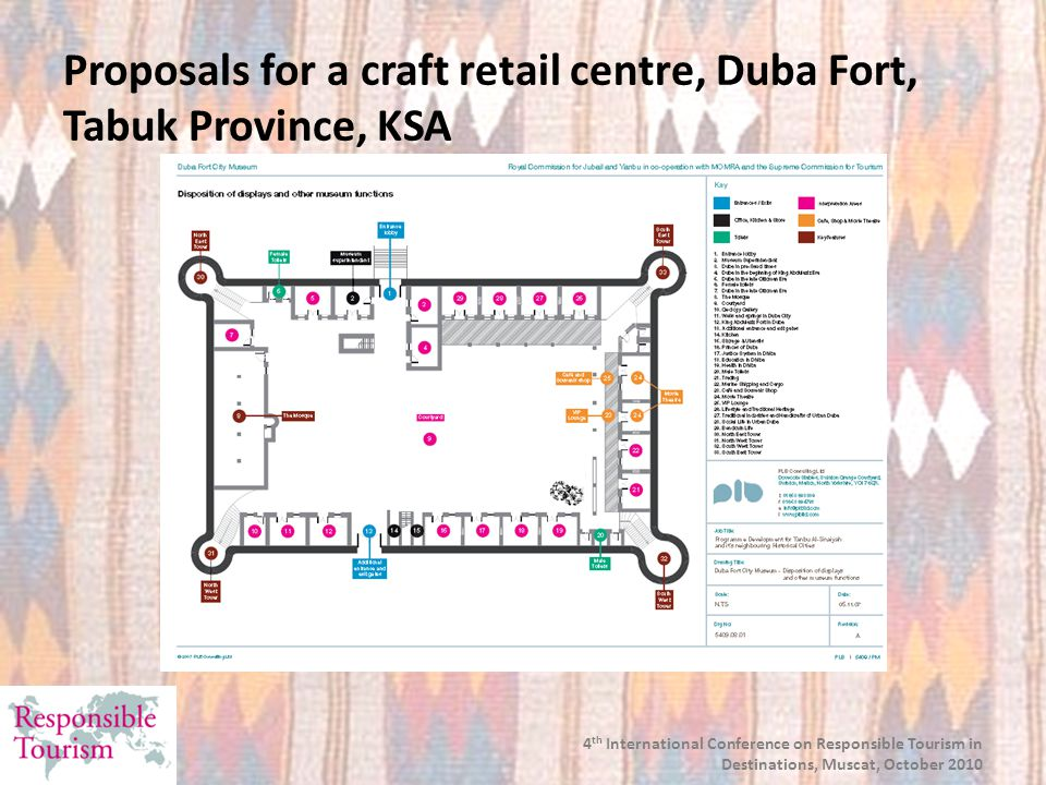 4 th International Conference on Responsible Tourism in Destinations, Muscat, October 2010 Proposals for a craft retail centre, Duba Fort, Tabuk Province, KSA