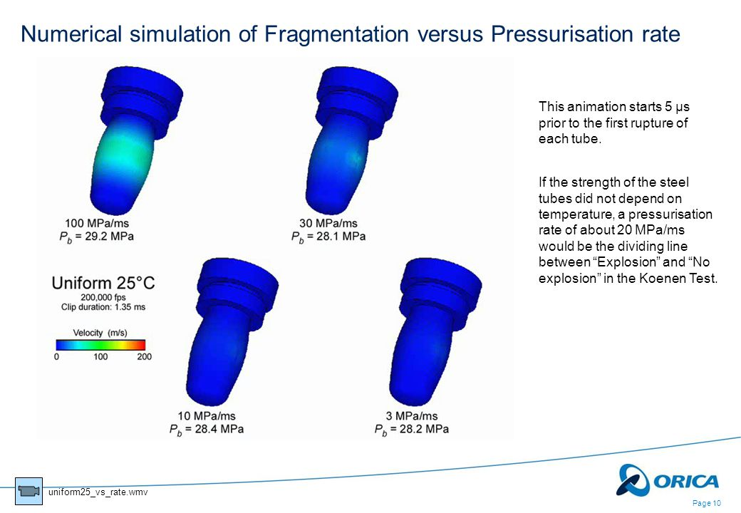 Numerical simulation of Fragmentation versus Pressurisation rate Page 10 If the strength of the steel tubes did not depend on temperature, a pressurisation rate of about 20 MPa/ms would be the dividing line between Explosion and No explosion in the Koenen Test.