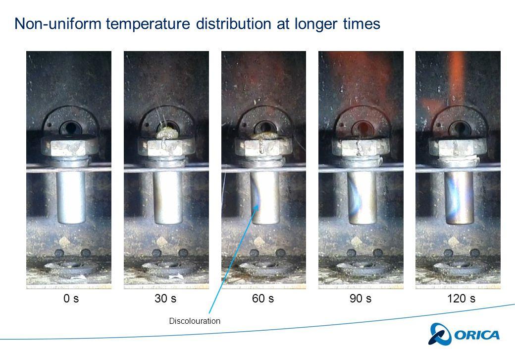 Non-uniform temperature distribution at longer times 0 s30 s60 s90 s120 s Discolouration