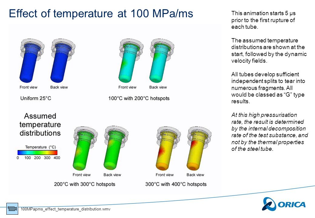 Effect of temperature at 100 MPa/ms This animation starts 5 µs prior to the first rupture of each tube.