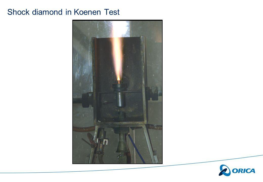Shock diamond in Koenen Test
