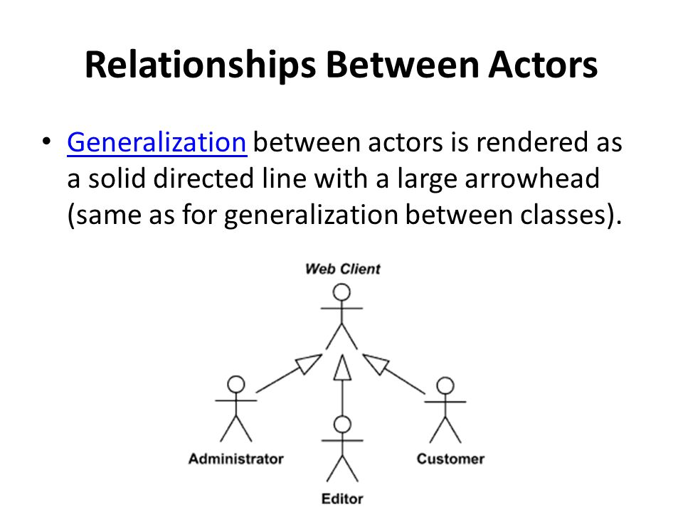 Relationships Between Actors Generalization between actors is rendered as a solid directed line with a large arrowhead (same as for generalization bet