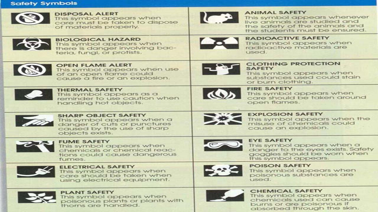 Safety logos