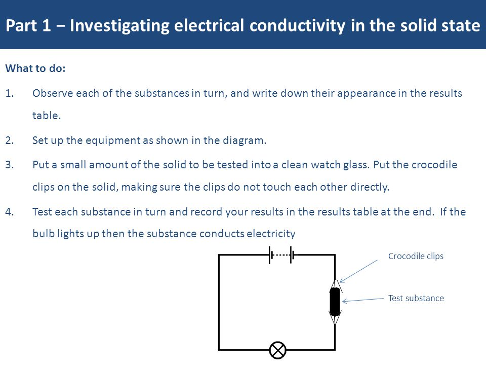 Part 2 − Investigating electrical conductivity in solution Aim To find out if sodium chloride, magnesium chloride, sulfur and sand conduct electricity in solution.