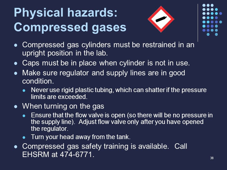 Physical hazards: Compressed gases Compressed gas cylinders must be restrained in an upright position in the lab.