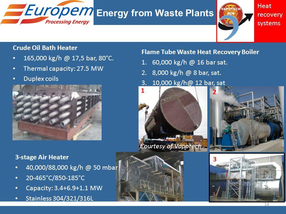 Energy from Waste Plants Flame Tube Waste Heat Recovery Boiler 1.60,000 kg/h @ 16 bar sat. 2.8,000 kg/h @ 8 bar, sat. 3.10,000 kg/h@ 12 bar, sat 1 2 3