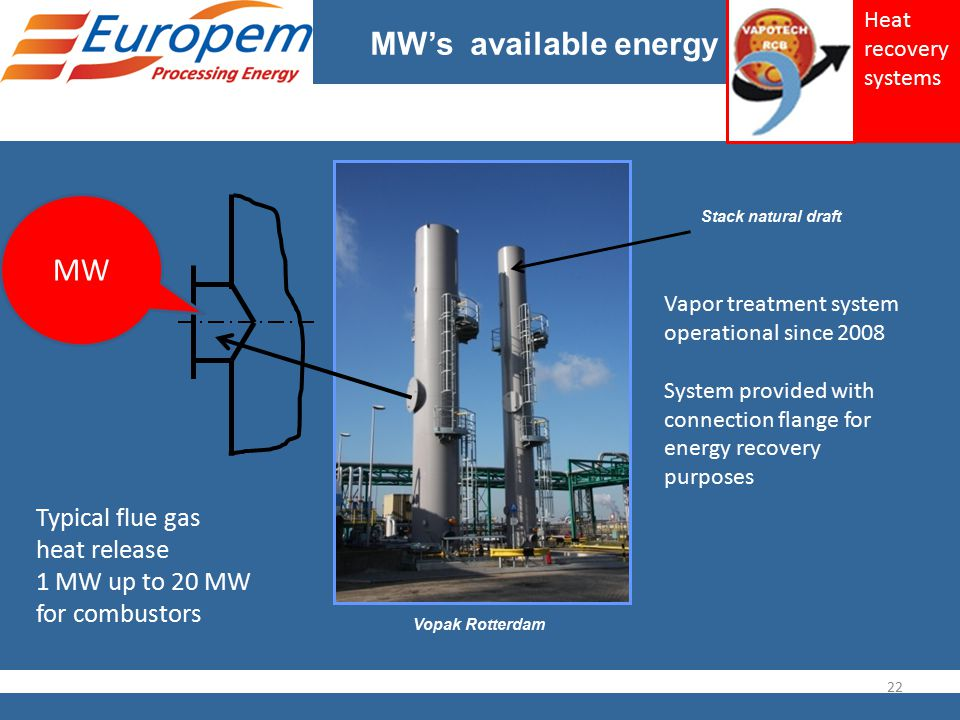 Vopak Rotterdam Stack natural draft MW's available energy MW Vapor treatment system operational since 2008 System provided with connection flange for