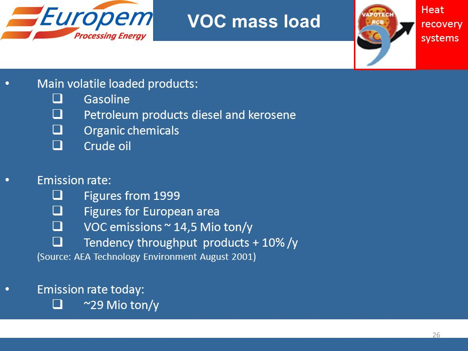 Main volatile loaded products:  Gasoline  Petroleum products diesel and kerosene  Organic chemicals  Crude oil Emission rate:  Figures from 1999  Figures for European area  VOC emissions ~ 14,5 Mio ton/y  Tendency throughput products + 10% /y (Source: AEA Technology Environment August 2001) Emission rate today:  ~29 Mio ton/y VOC mass load 26 Heat recovery systems