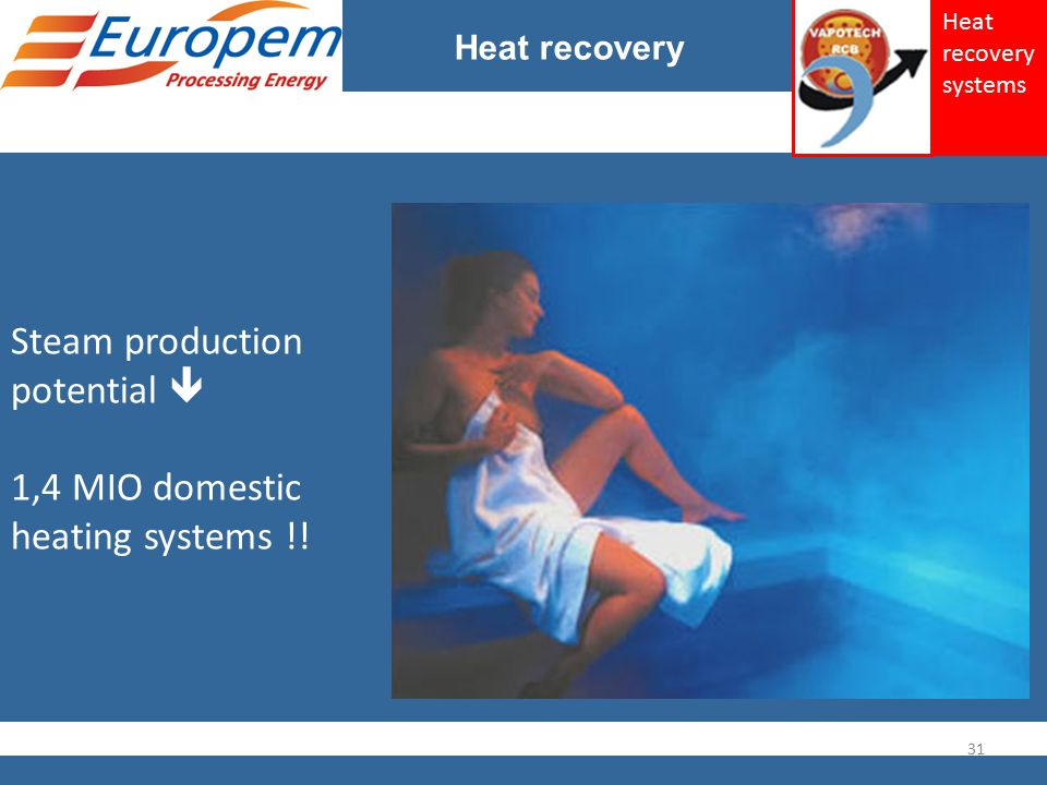 Steam production potential  1,4 MIO domestic heating systems !.
