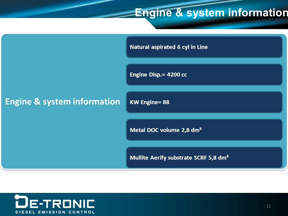 Engine & system information 15 KW Engine= 88 Natural aspirated 6 cyl in Line Engine Disp.= 4200 cc Mullite Aerify substrate SCRF 5,8 dm³ Metal DOC volume 2,8 dm³ Engine & system information
