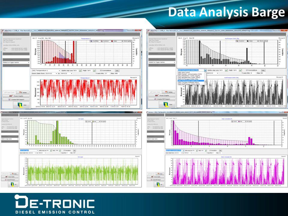 Data Analysis Barge