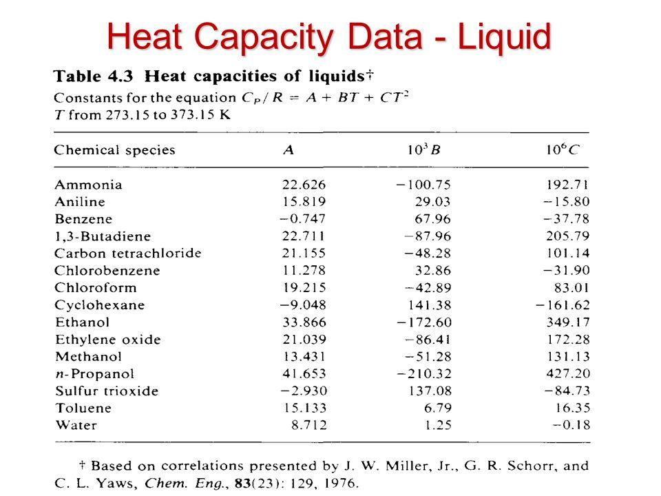 Heat Capacity Data - Liquid