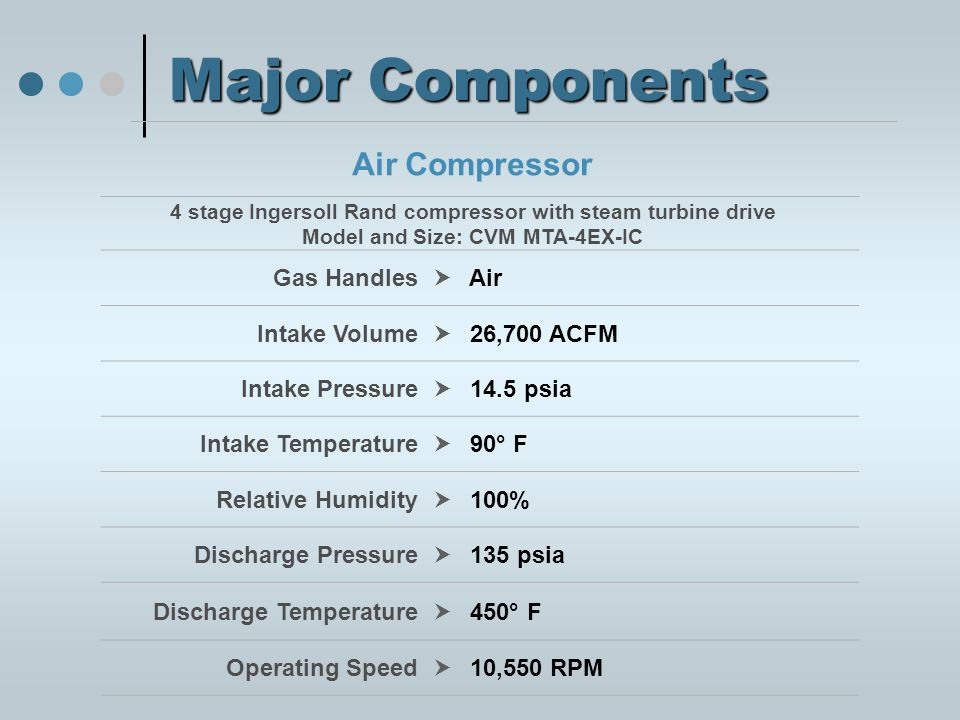 Major Components Air Compressor 4 stage Ingersoll Rand compressor with steam turbine drive Model and Size: CVM MTA-4EX-IC Gas Handles  Air Intake Vol