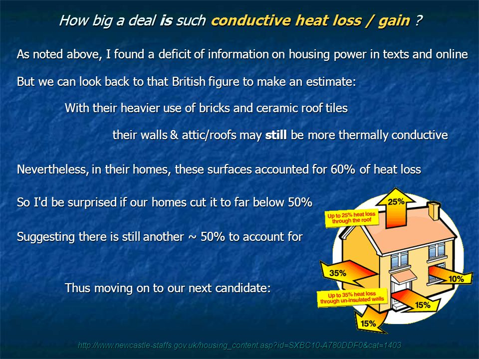 How big a deal is such conductive heat loss / gain .